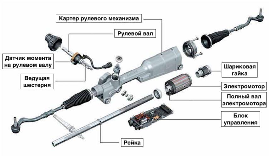 Ремонт электрической рулевой рейки